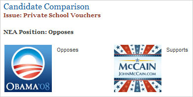 candidate-compare-vouchers
