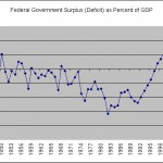 deficit-percent-gdp