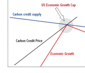 growth-cap