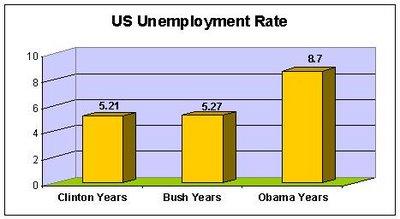 obama-years