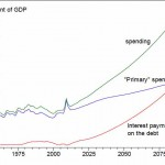 debt-gdp-ratio-1