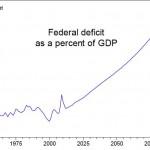 debt-gdp-ratio-3