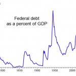 debt-gdp-ratio-6