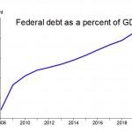 debt-gdp-ratio-7