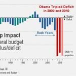 square-2012-est-deficit