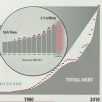 square-debt-rising
