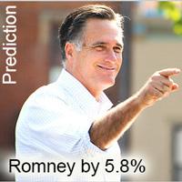 square-romney-prediction