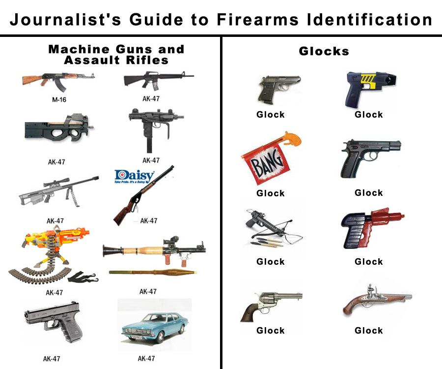 media-guide-firearms