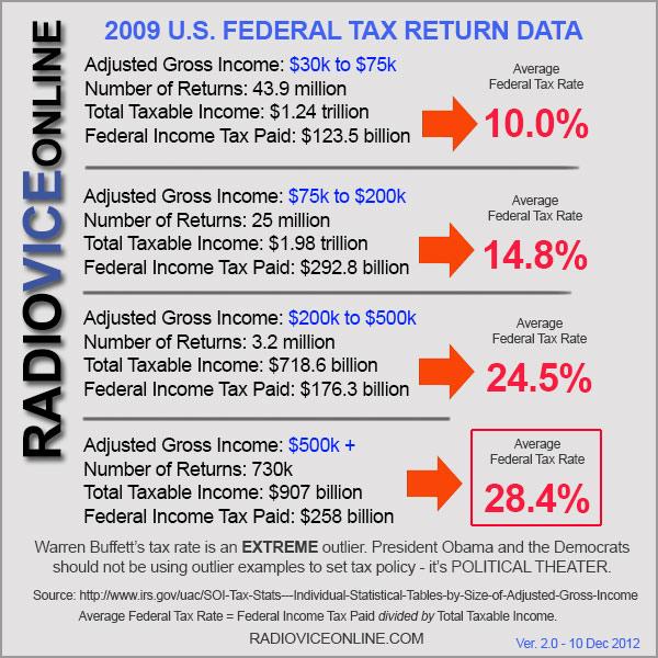 tax-information-v2